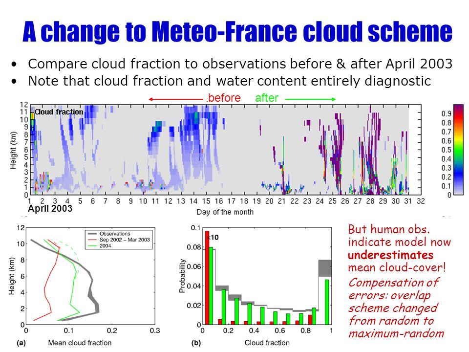A change to Meteo-France cloud scheme