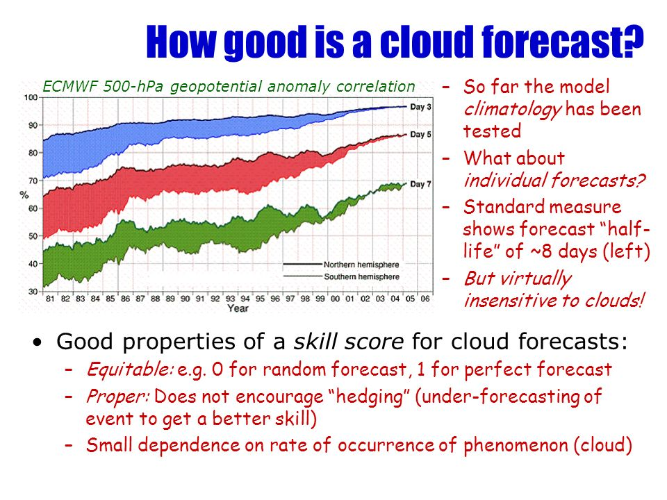 How good is a cloud forecast