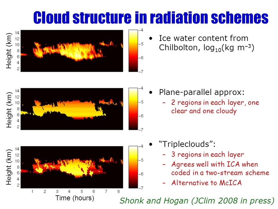 Cloud structure in radiation schemes