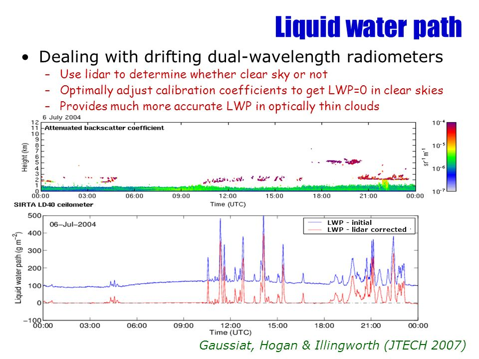 Liquid water path Dealing with drifting dual-wavelength radiometers