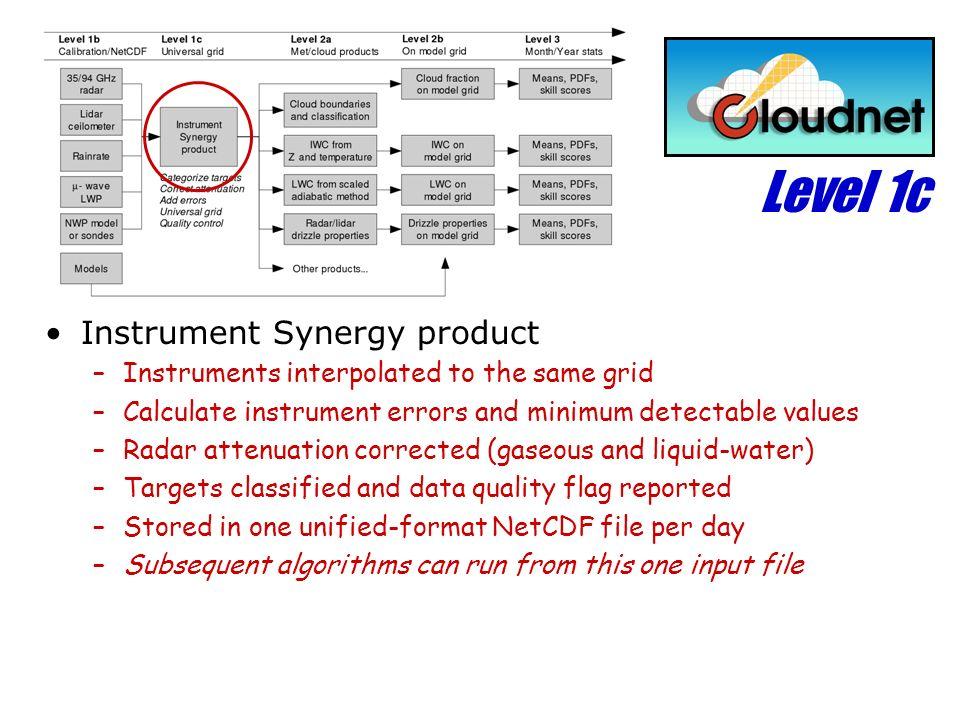 Level 1c Instrument Synergy product