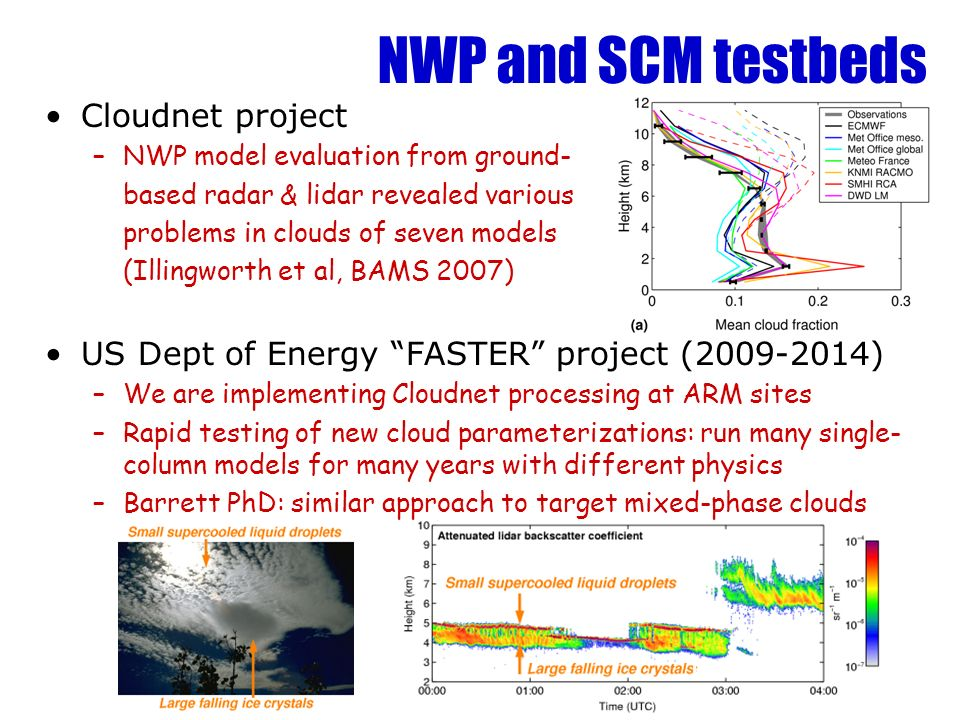 NWP and SCM testbeds Cloudnet project