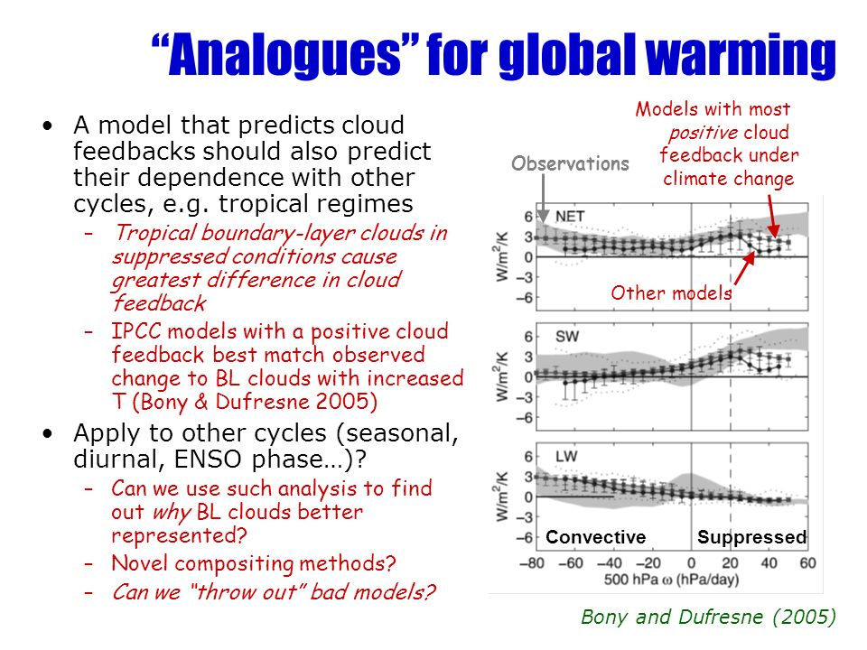 Analogues for global warming