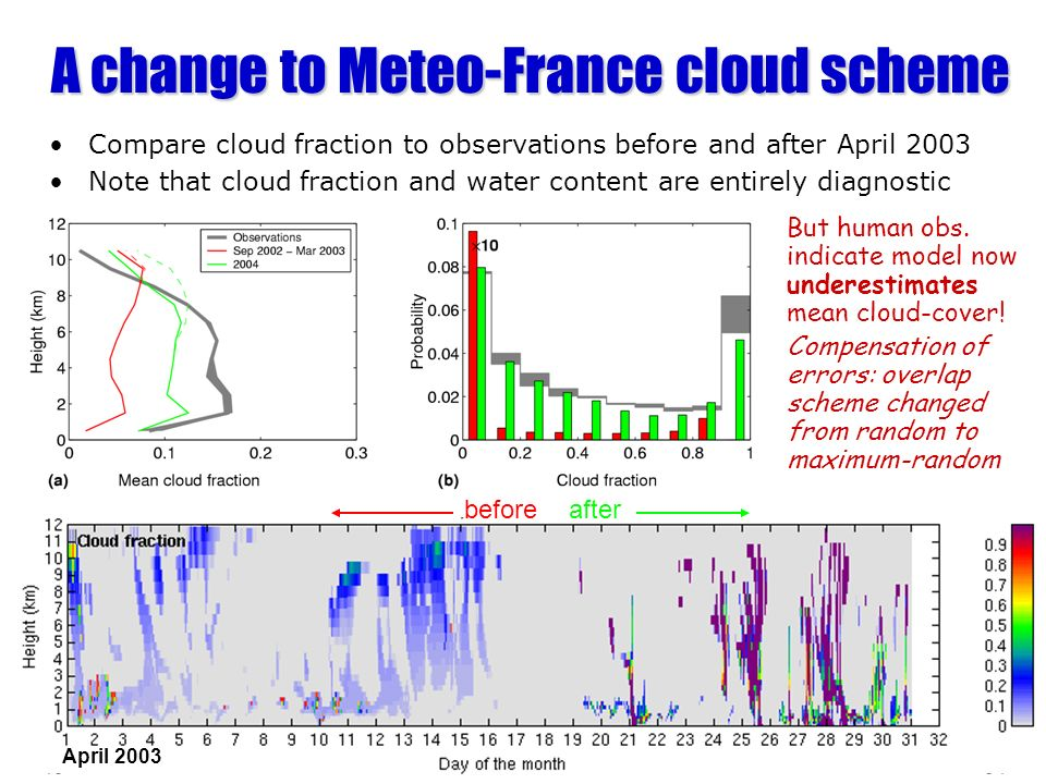 A change to Meteo-France cloud scheme