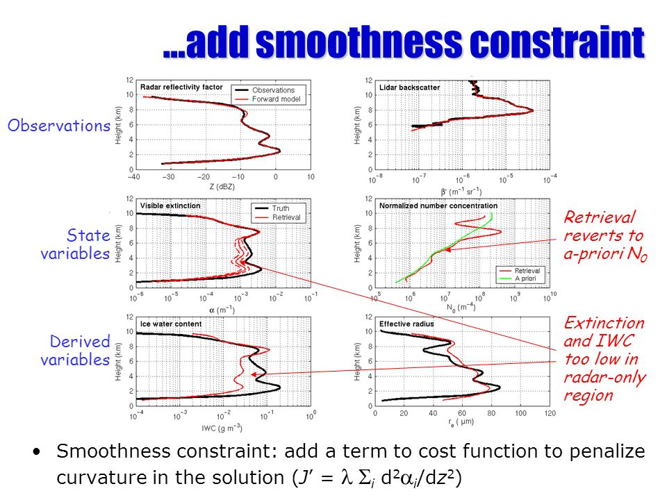…add smoothness constraint