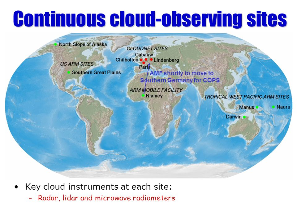 Continuous cloud-observing sites