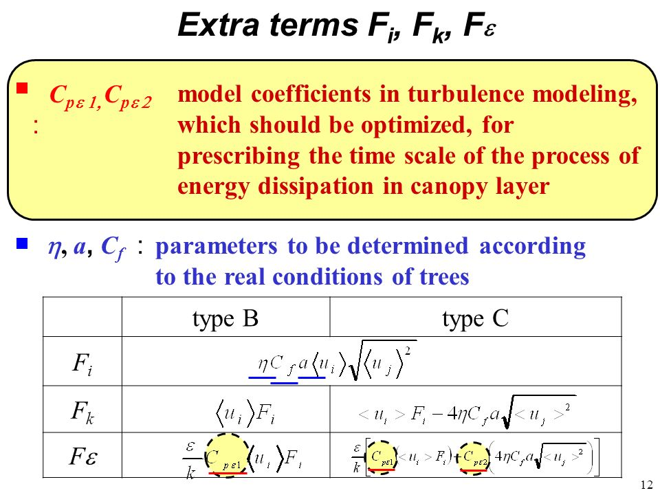 Extra terms Fi, Fk, Fe Cpe 1, Cpe 2 :