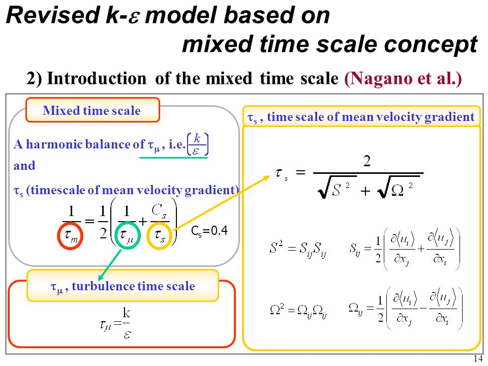 Revised k-e model based on mixed time scale concept