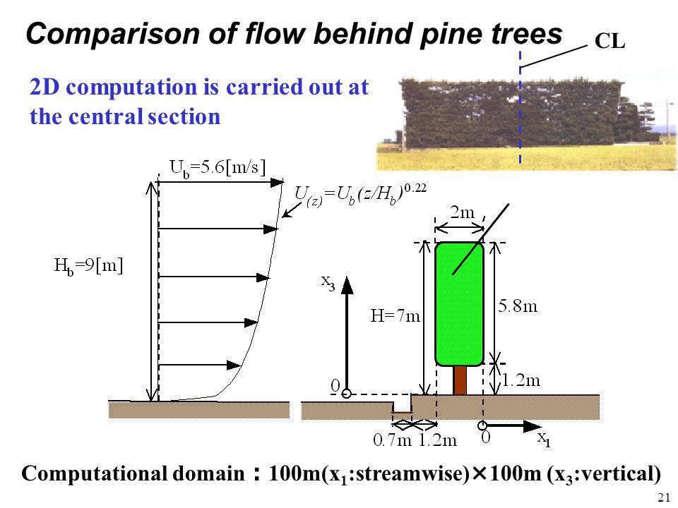 Computational domain:100m(x1:streamwise)×100m (x3:vertical)