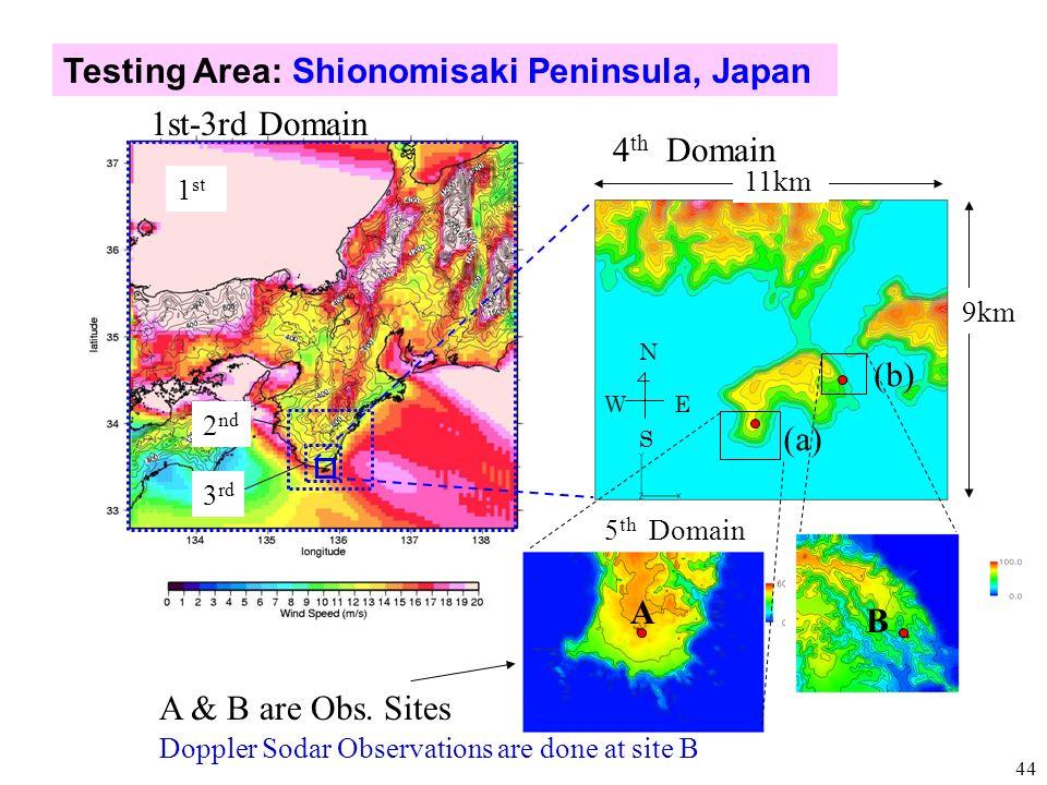 Testing Area: Shionomisaki Peninsula, Japan