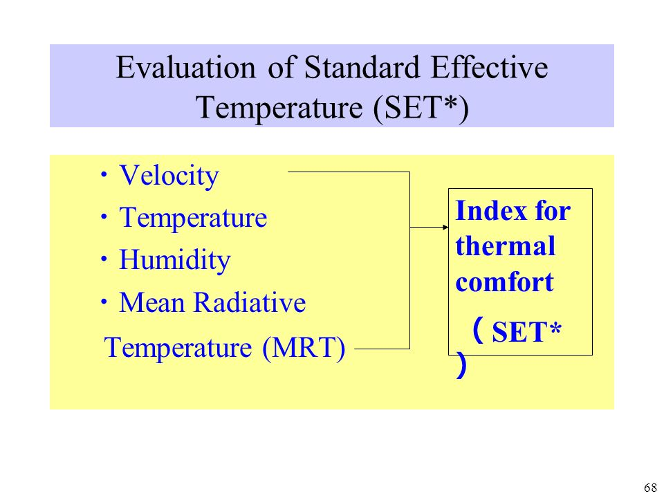 Evaluation of Standard Effective Temperature (SET*)