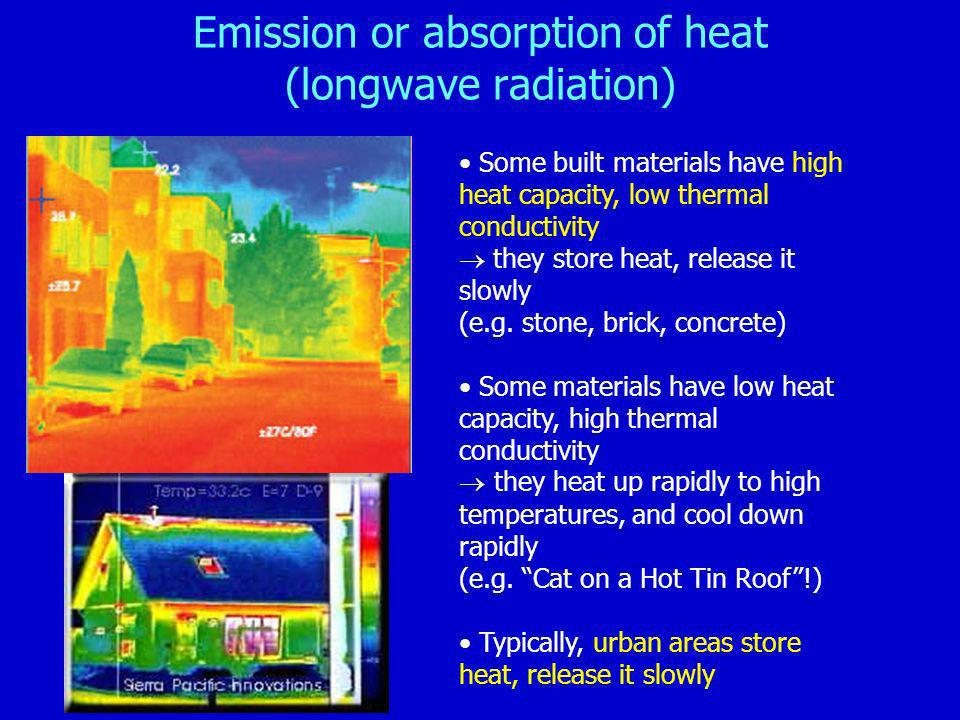 Emission or absorption of heat (longwave radiation)