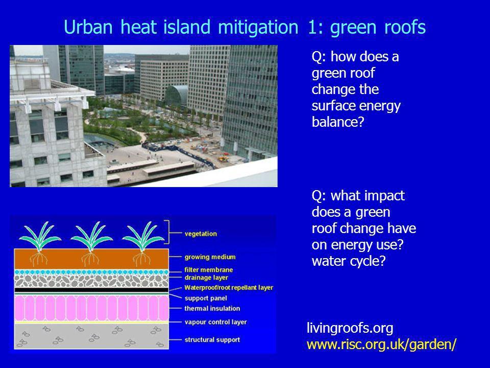 Urban heat island mitigation 1: green roofs