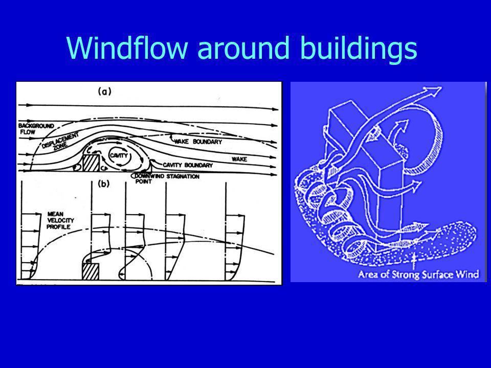 Windflow around buildings