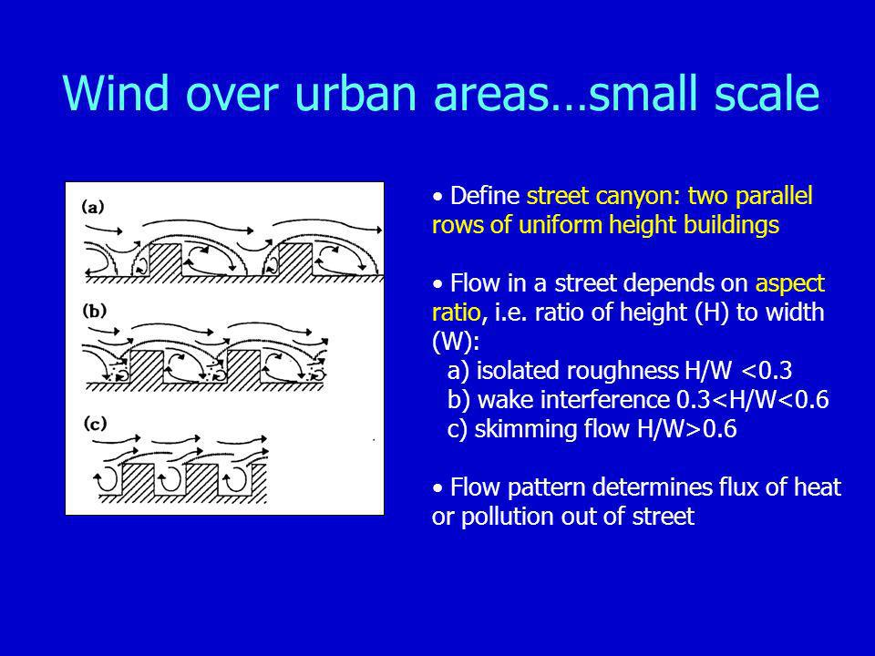 Wind over urban areas…small scale