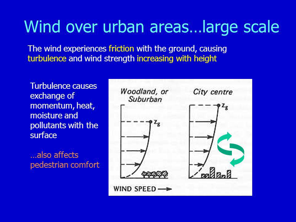 Wind over urban areas…large scale