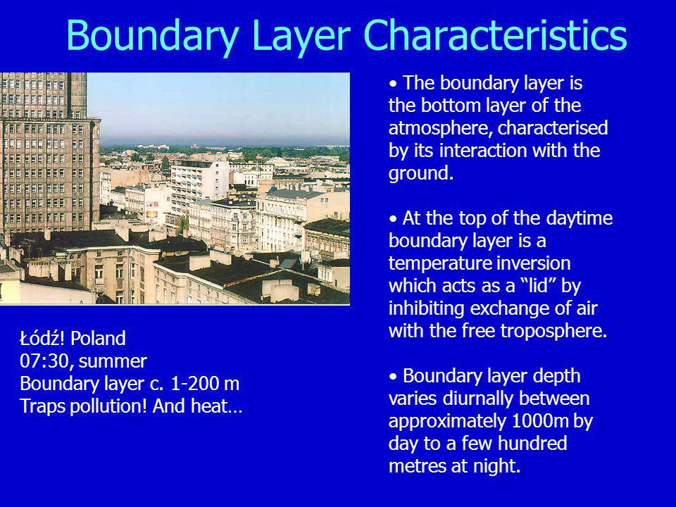 Boundary Layer Characteristics