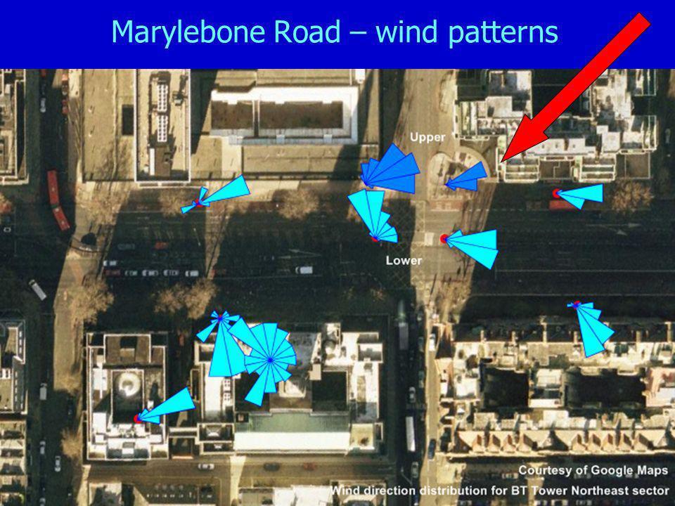 Marylebone Road – wind patterns