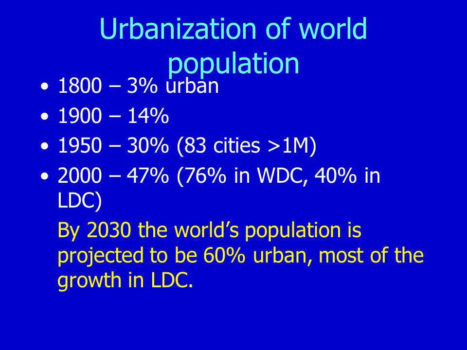 Urbanization of world population