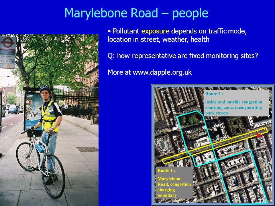 Marylebone Road – people