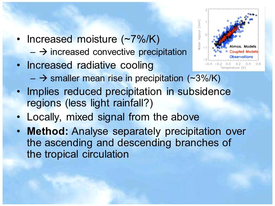 Increased moisture (~7%/K) Increased radiative cooling