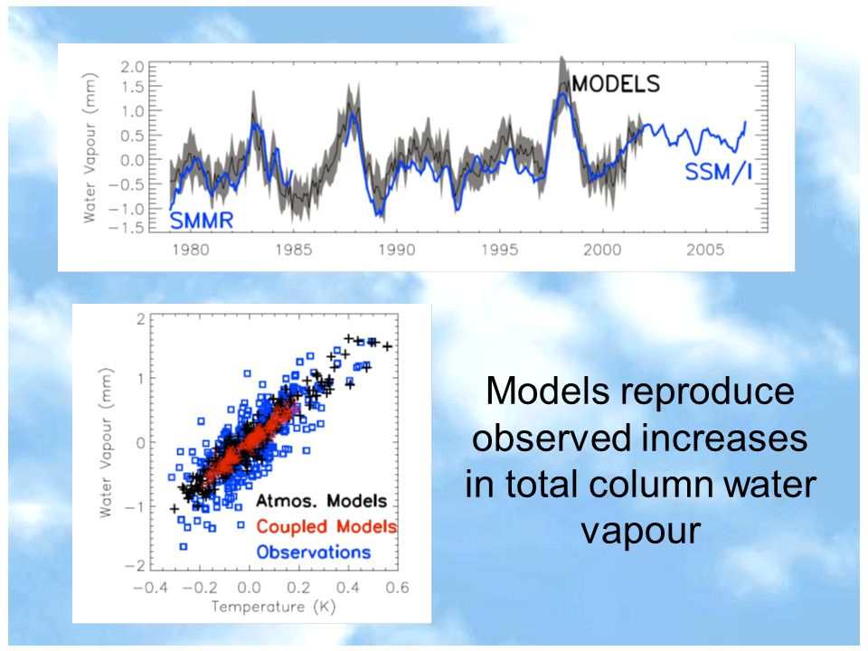 Models reproduce observed increases in total column water vapour