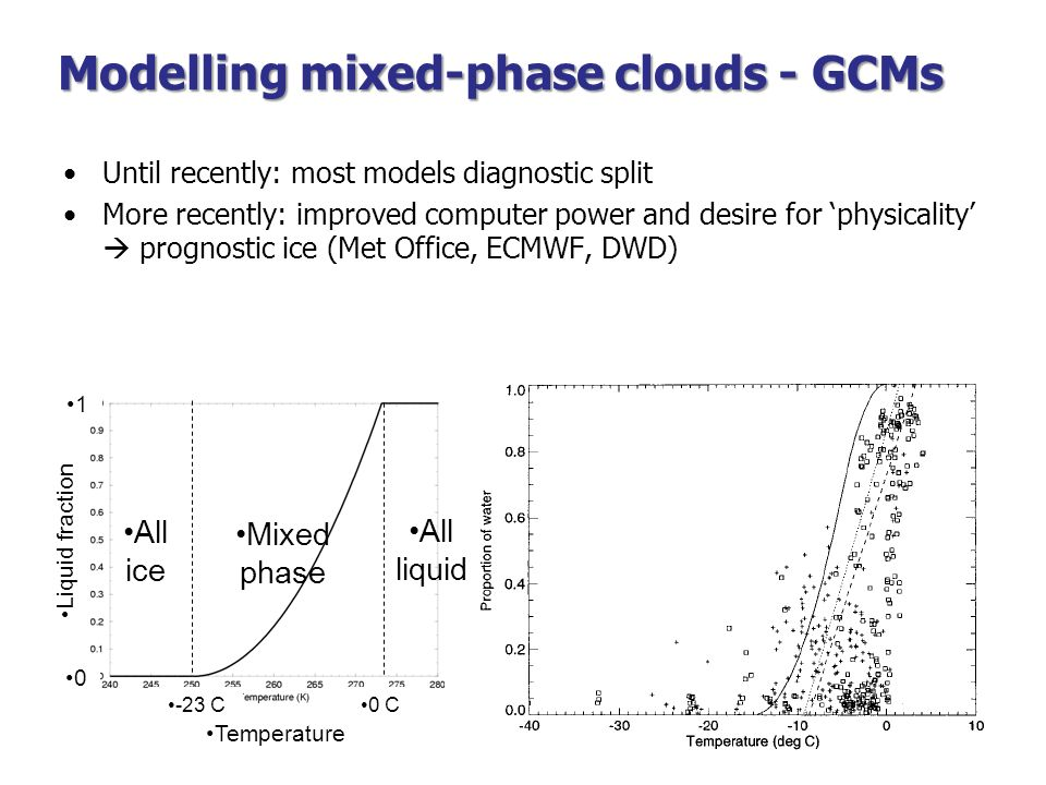 Modelling mixed-phase clouds - GCMs