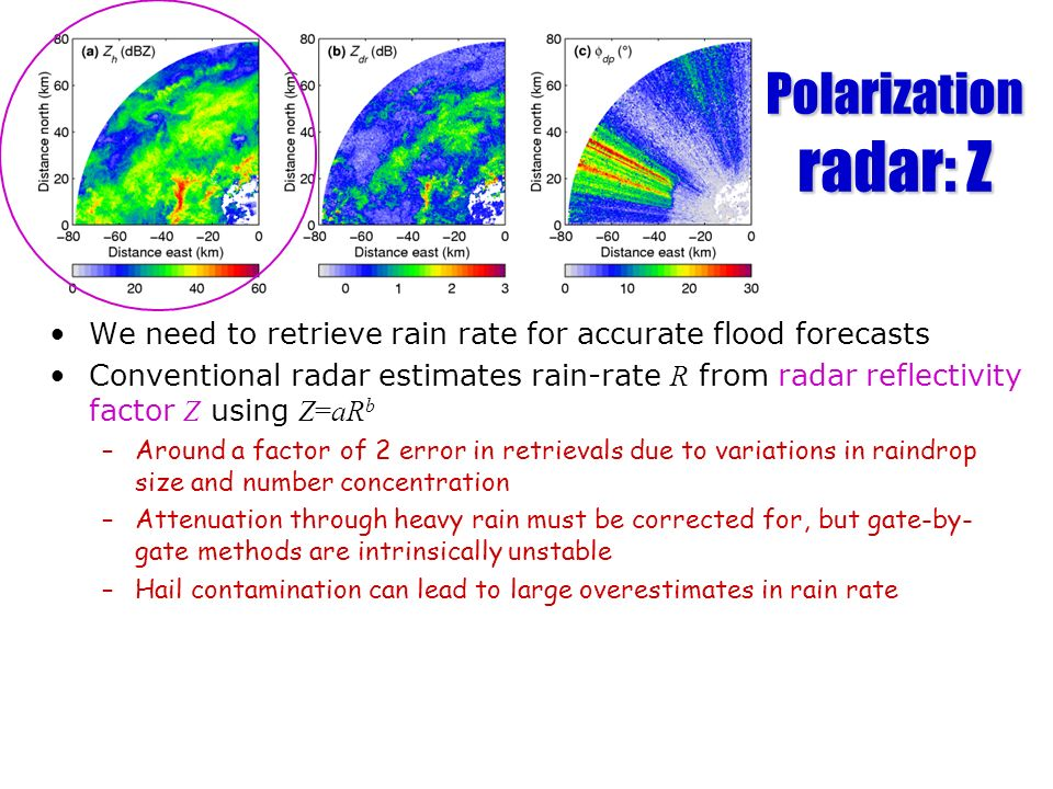 Polarization radar: Z We need to retrieve rain rate for accurate flood forecasts.