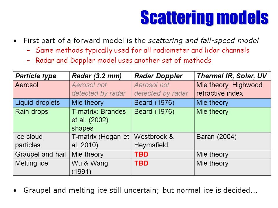 Scattering models First part of a forward model is the scattering and fall-speed model.