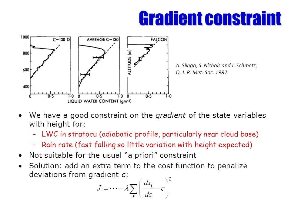 Gradient constraint A. Slingo, S. Nichols and J. Schmetz, Q. J. R. Met. Soc. 1982.