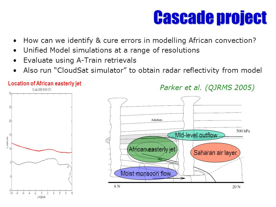Cascade project How can we identify & cure errors in modelling African convection Unified Model simulations at a range of resolutions.