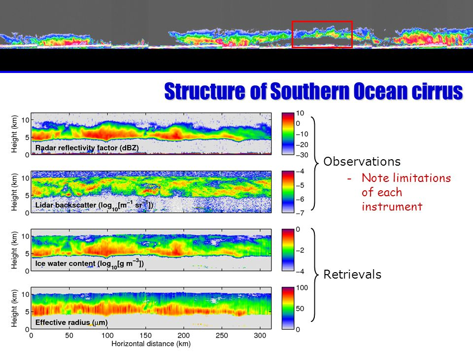 Structure of Southern Ocean cirrus