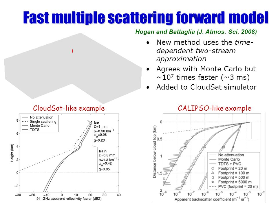 Fast multiple scattering forward model