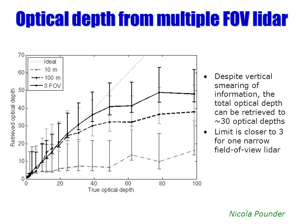 Optical depth from multiple FOV lidar