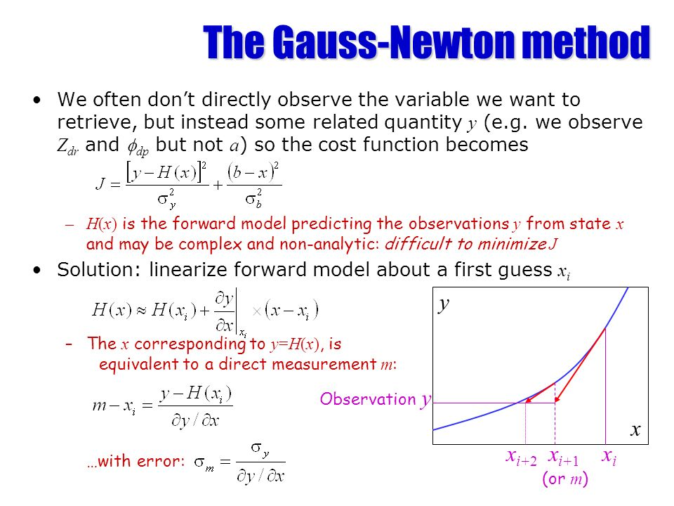The Gauss-Newton method