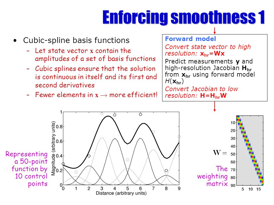 Enforcing smoothness 1 Cubic-spline basis functions