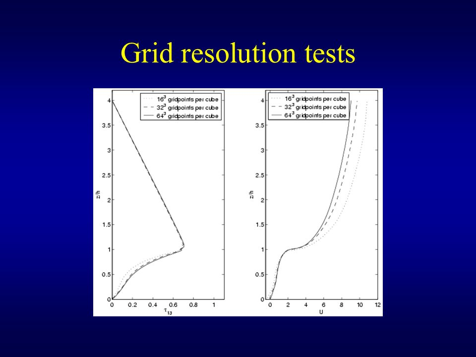 Grid resolution tests
