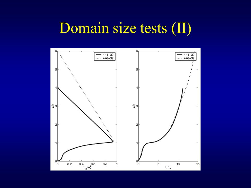 Domain size tests (II)