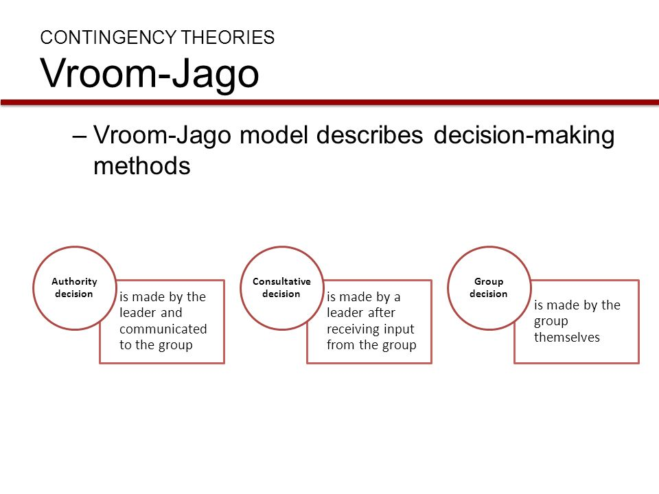 vroom jago contingency model Conclusion the vroom-yetton-jago contingency model (normative model) allows leaders to follow a very direct and clear pattern of questioning and.