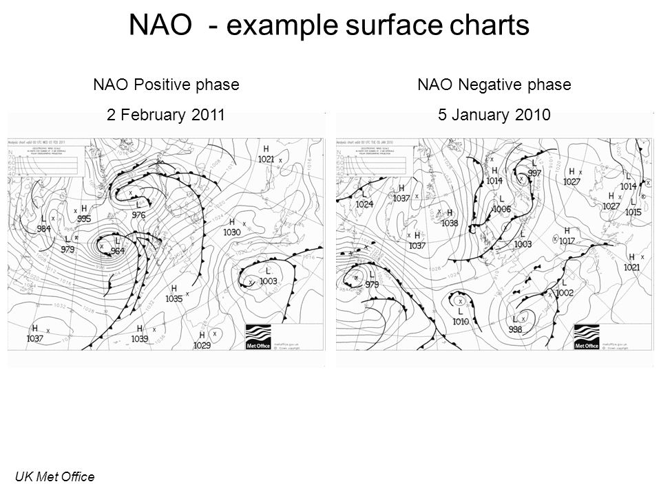NAO - example surface charts