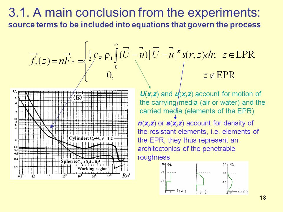 3.1. A main conclusion from the experiments: source terms to be included into equations that govern the process