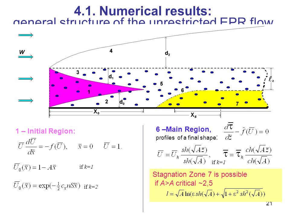 4.1. Numerical results: general structure of the unrestricted EPR flow
