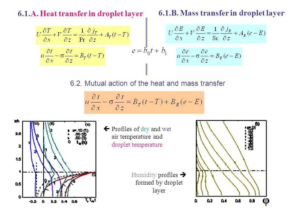 6.1.A. Heat transfer in droplet layer