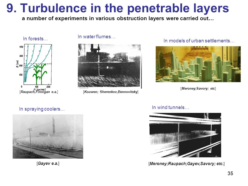 9. Turbulence in the penetrable layers a number of experiments in various obstruction layers were carried out…