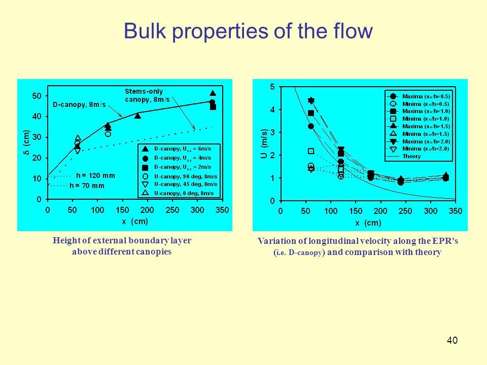 Bulk properties of the flow