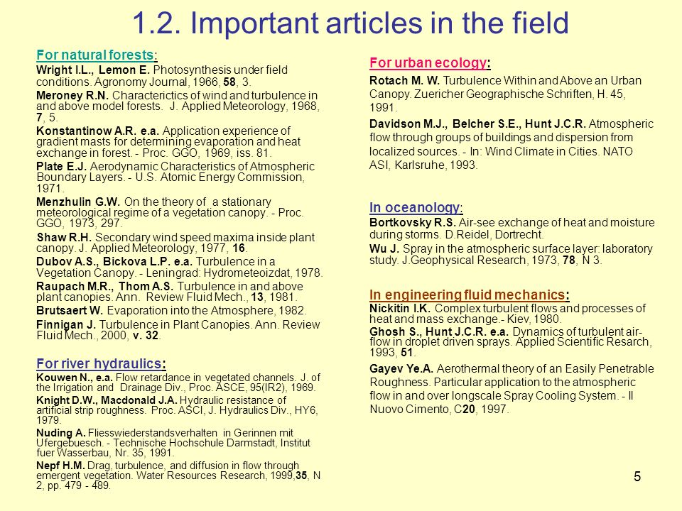 1.2. Important articles in the field