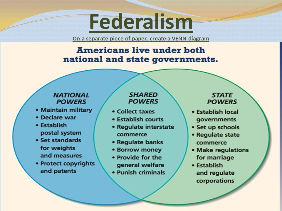 define executive federalism how does it differ from cooperative federalism From cooperative to opportunistic federalism 663 cooperative federalism: assistant in the executive offi ce of the president who,.