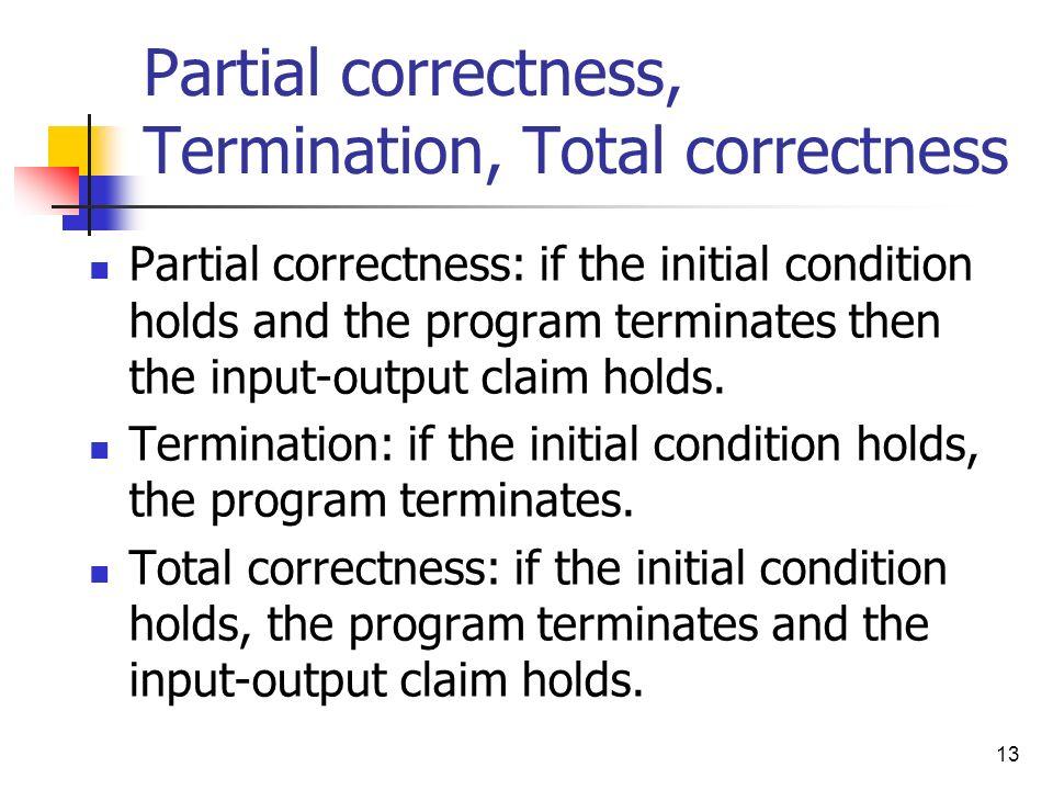 Partial correctness, Termination, Total correctness