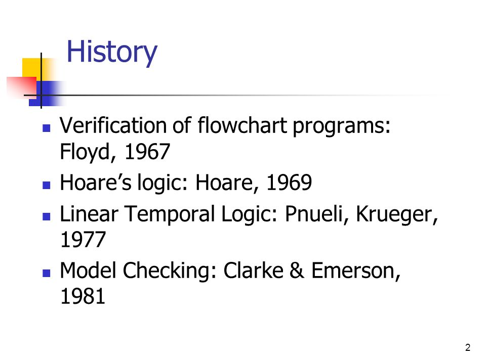 History Verification of flowchart programs: Floyd, 1967