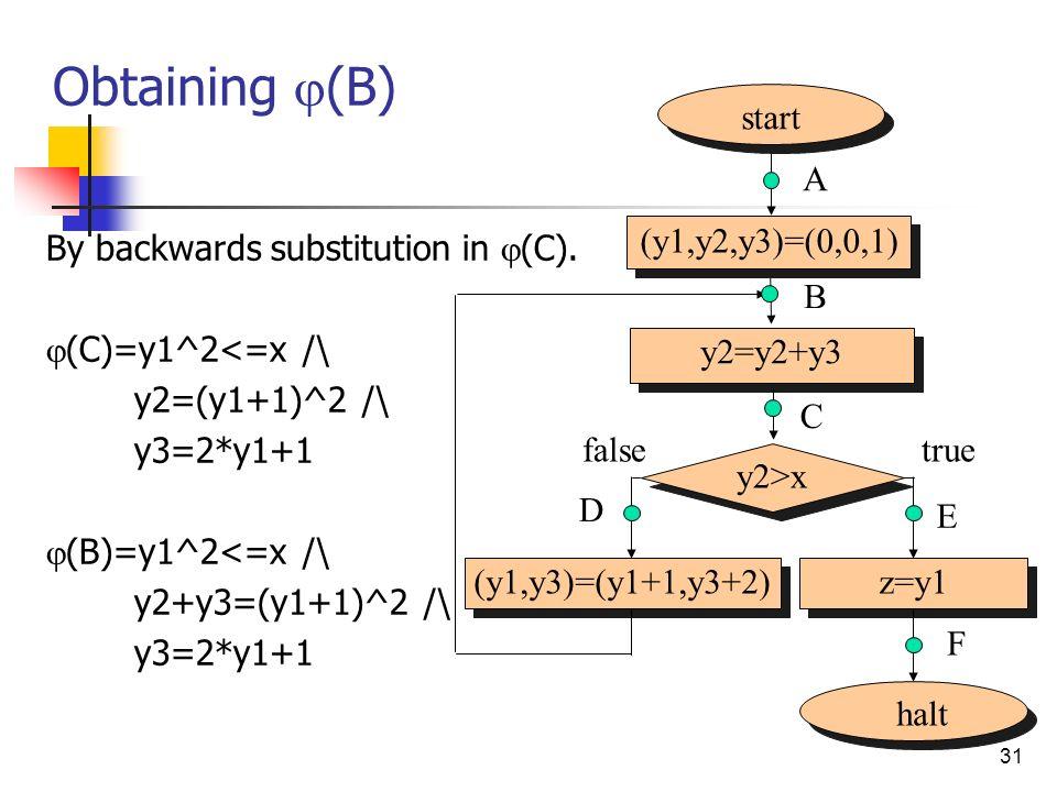 Obtaining (B) start (y1,y2,y3)=(0,0,1) A halt y2>x